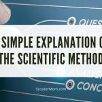 Penjelasan Sederhana Metode Ilmiah dalam 6 Langkah Mudah